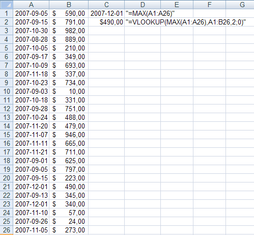how to find minimum value in excel with condition