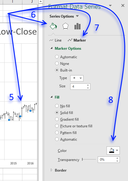 How to create a stock chart