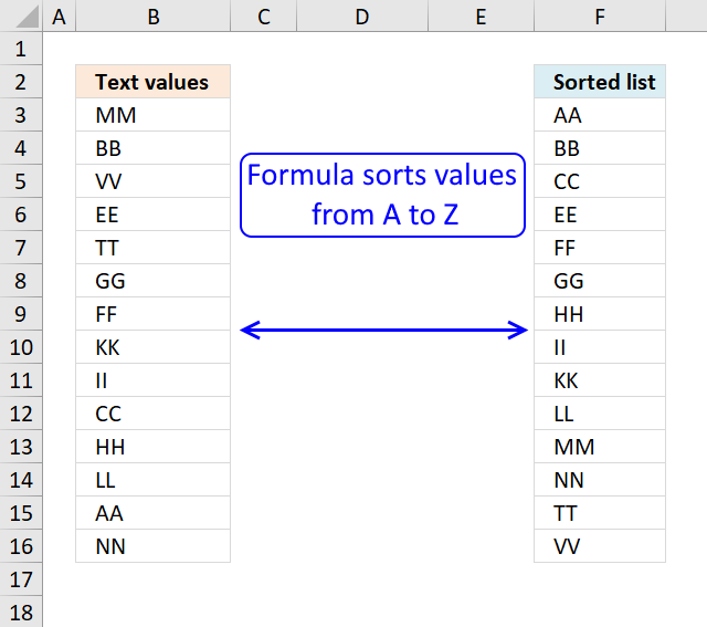 Populate drop down list with unique distinct values sorted