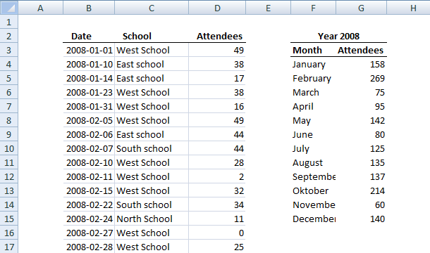 Excel template: School attendance register