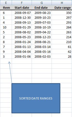 sort-date-ranges2
