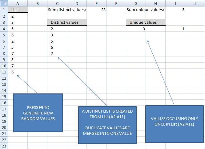 sum-unique-values4