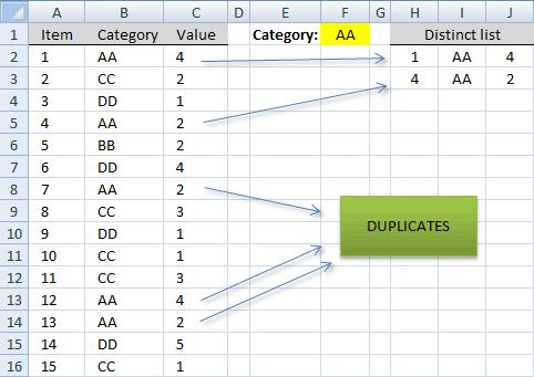 create-a-list-of-distinct-values