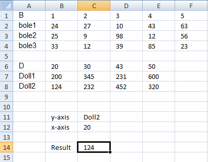 how to put a cross in a cell in excel