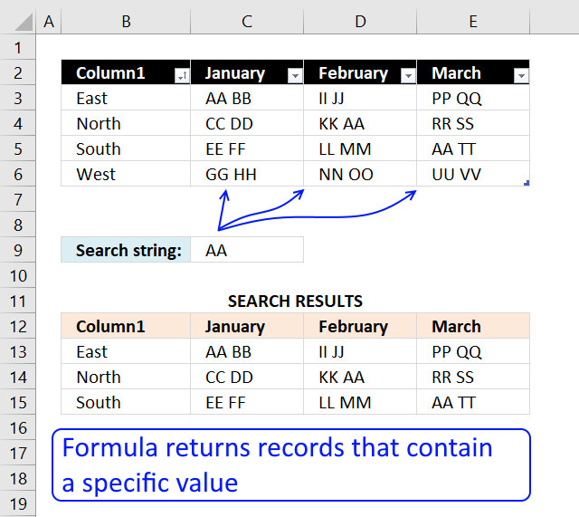 Search for a text string in a data set and return multiple records