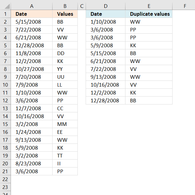 Filter duplicate values and sort by corresponding date