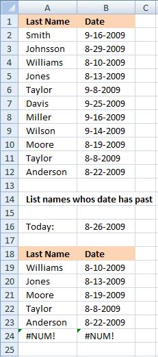 List-names-whos-date-has-past