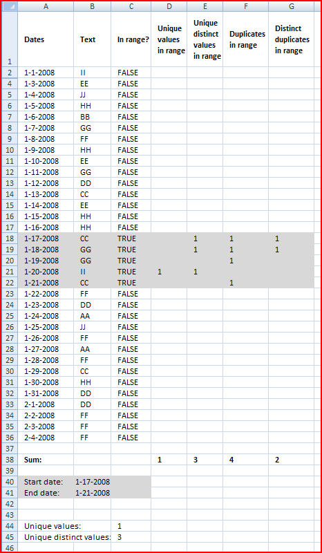 Count unique cells by date in excel