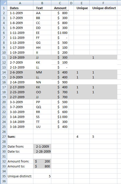 Count unique distinct records in a date range and a numeric range