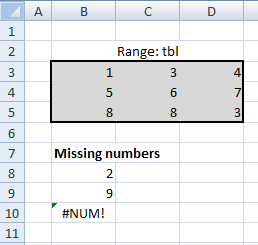Identify missing numbers in a range