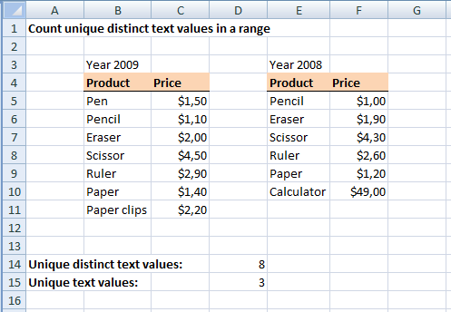 Count unique distinct text values in a range in excel