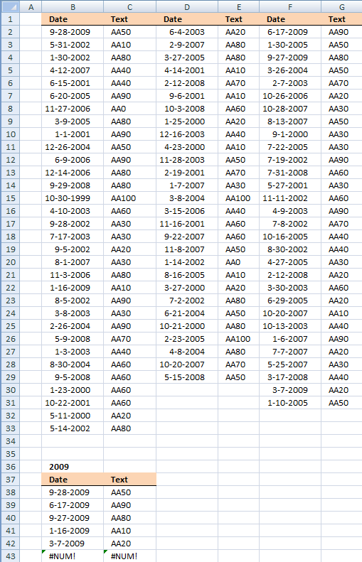 Extract dates and adjacent value in a range using a date critera
