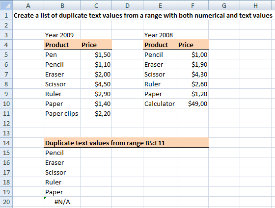 Extract duplicate text values from a range containing both numerical and text values