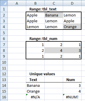 Extract-unique-values-from-a-range