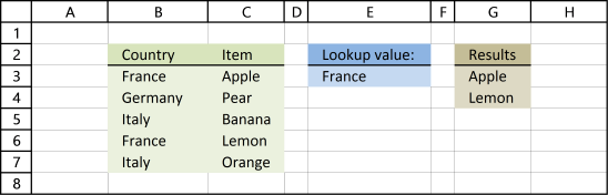 Picture of how to extract multiple values based on a lookup value using an array formula