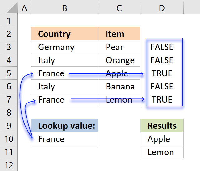 vlookup return multiple values explain step 1