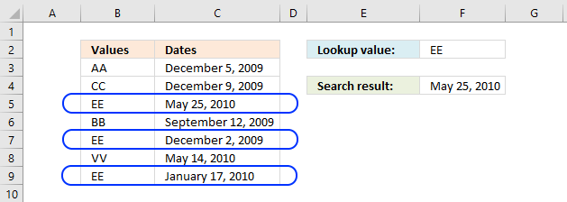 The formula in cell F4 lets you search for value and return the latest date  in an adjacent or corresponding column for that value.