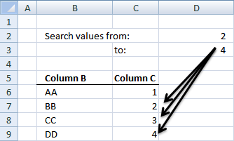 Search and display a range of values in excel