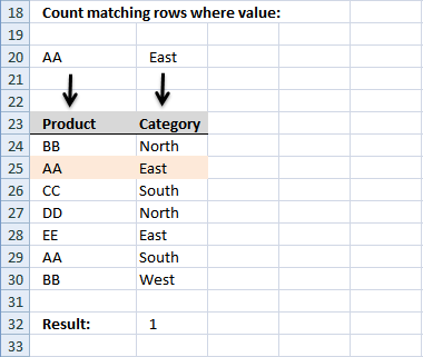 count matching values1