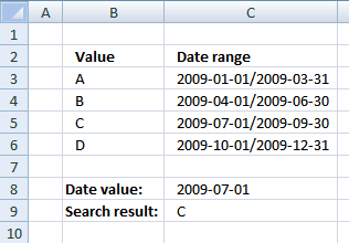 how to create date and time reference formula in excel