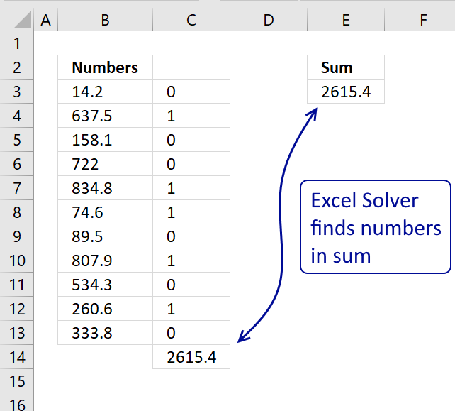 Identify numbers in sum using Excel solver