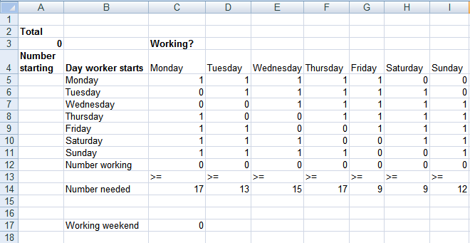 using excel for scheduling