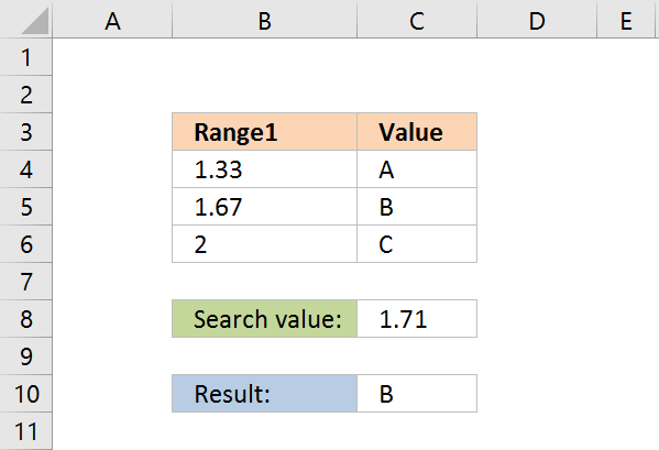 How to return a value if lookup value is in range