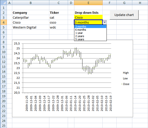 dynamic-stock-chart-date-range Query Worksheet Excel Vba on if statement, code samples, interior color, programming pdf, how use, color index,