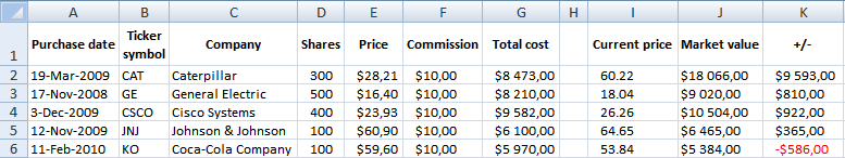 calculate your stock portfolio performance in excel
