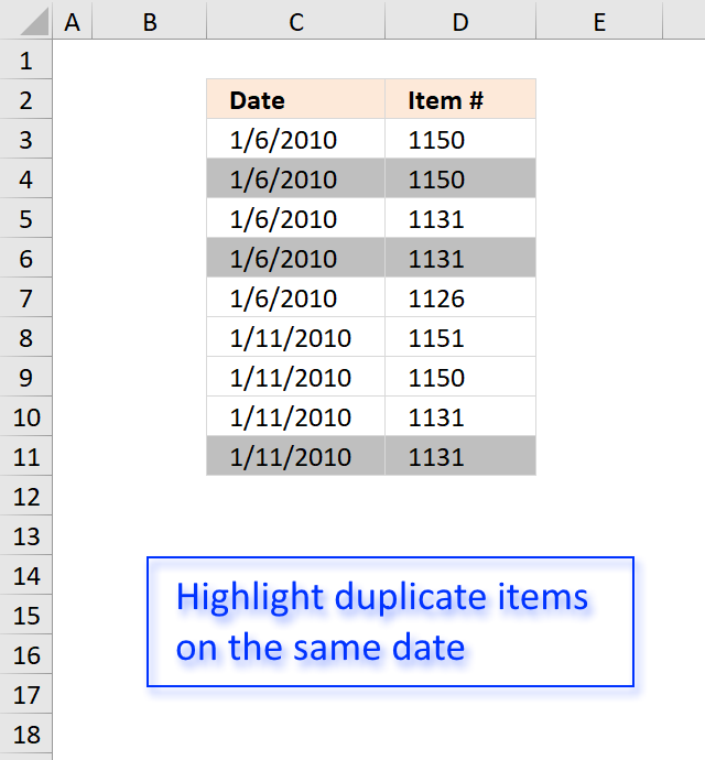 Highlight duplicates with same date, week or month