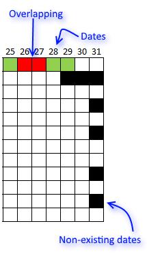 Calendar Date.Plot Date Ranges In A Calendar