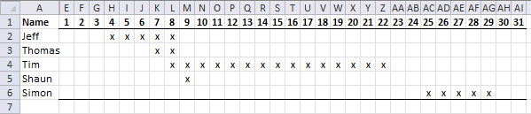 count overlapping days2