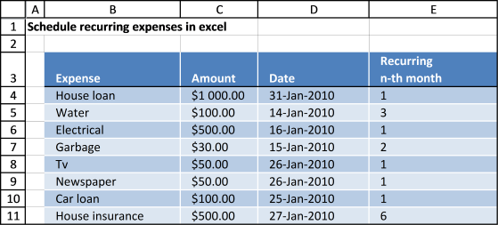 plot-recurring-expenses-on-worksheet1