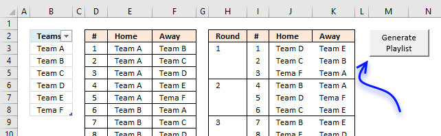 True round-robin tournament