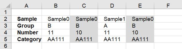 Highlight duplicate columns