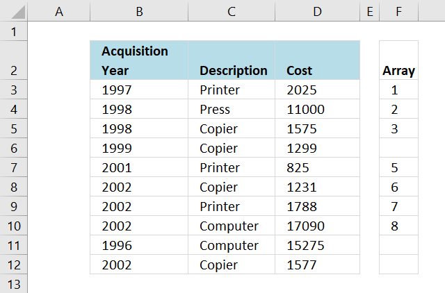 how to make a data table