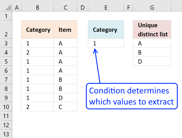 Vlookup Return Multiple Unique Distinct Values. The Following Array Formula Is Easier To Understand Than A Vlookup. Worksheet. Application Worksheetfunction Vlookup On A Different Sheet At Mspartners.co