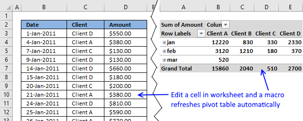 Auto Refresh A Pivot Table. This Post Describes How To Refresh A Pivot Table When Data Is Editedadded Or Deleted On Another Worksheet. Worksheet. Worksheet Change Event Slow At Mspartners.co