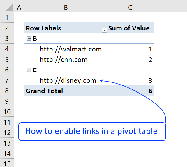 Discover Pivot Tables – Excel's most powerful feature and