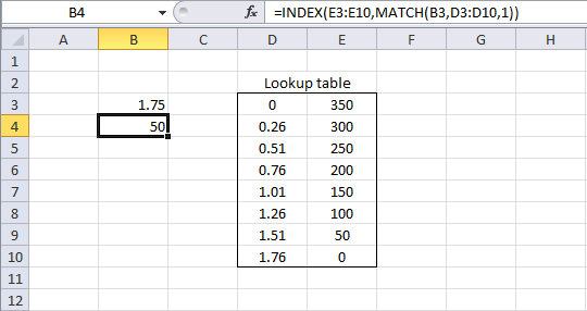 Lookup values in a sorted table
