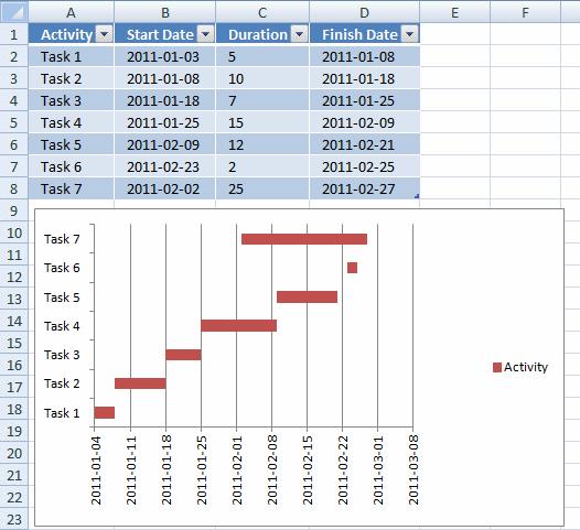 Gantt Chart In Excel 2003 Rebellions