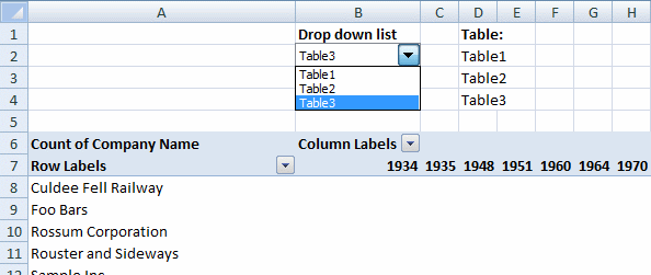 Auto refresh a pivot table