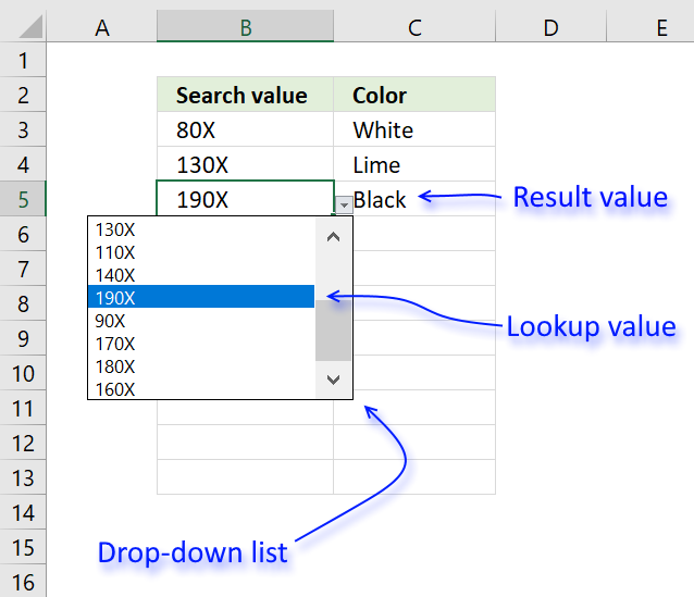 Use a drop down list to search and return multiple values