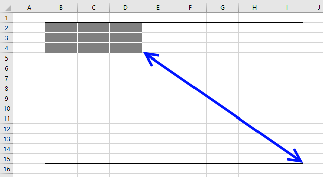 Copy a dynamic cell range [VBA]