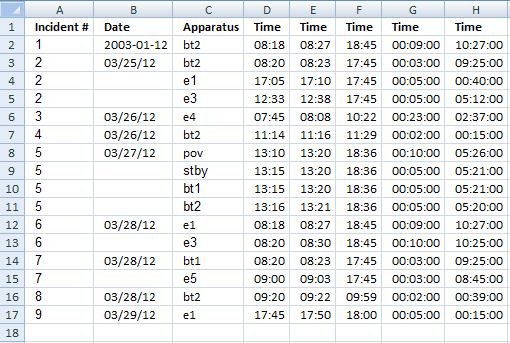 Tracking calls in excel
