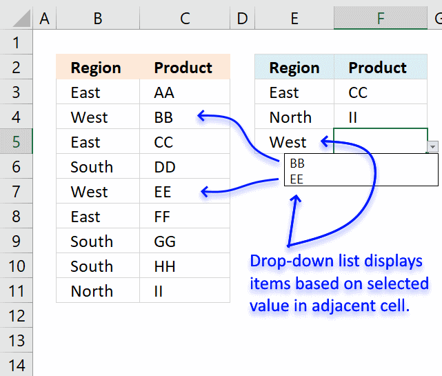 Dependent drop-down lists in multiple rows