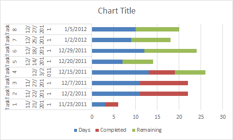Advanced Gantt Chart Template