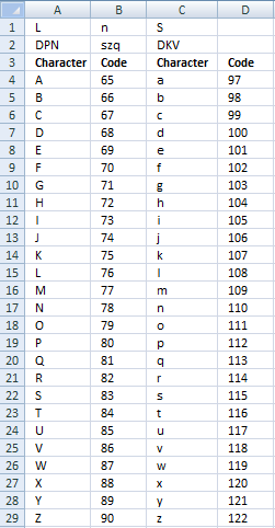 How to create random numbers text strings dates and time values