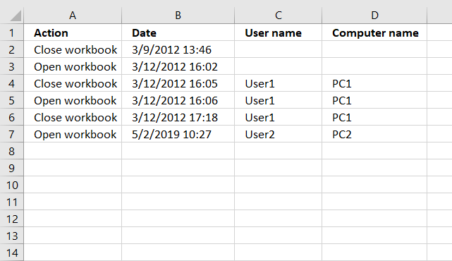 change author name in excel vba