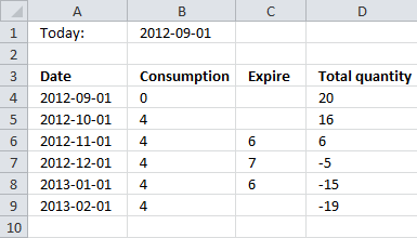 Consumption Formula In Excel